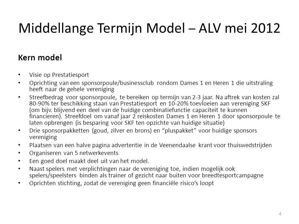 Middellange Termijn Model – ALV mei 2012 Kern model • Visie op Prestatiesport • Oprichting van een sponsorpoule/businessclub rondom Dames 1 en Heren 1