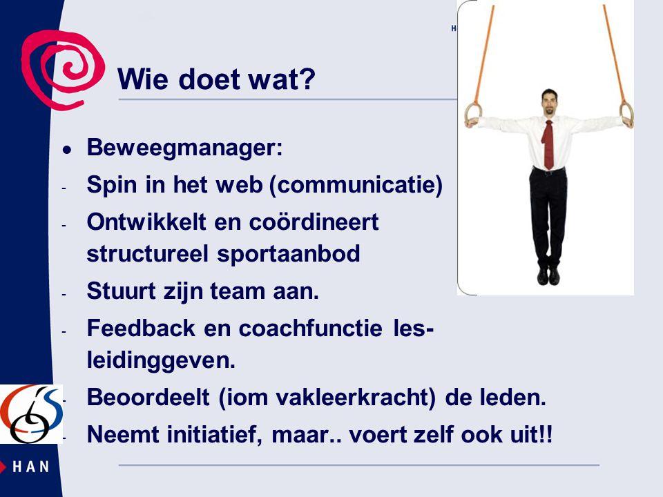 Wie doet wat?  Beweegmanager: - Spin in het web (communicatie) - Ontwikkelt en coördineert structureel sportaanbod - Stuurt zijn team aan. - Feedback