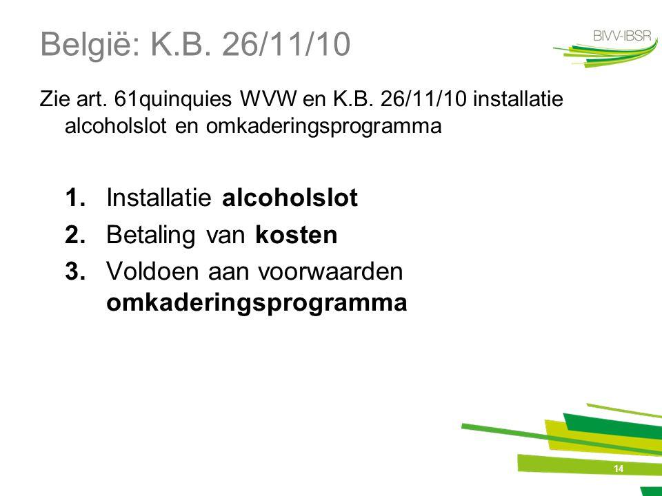 14 België: K.B. 26/11/10 Zie art. 61quinquies WVW en K.B. 26/11/10 installatie alcoholslot en omkaderingsprogramma 1.Installatie alcoholslot 2. Betali
