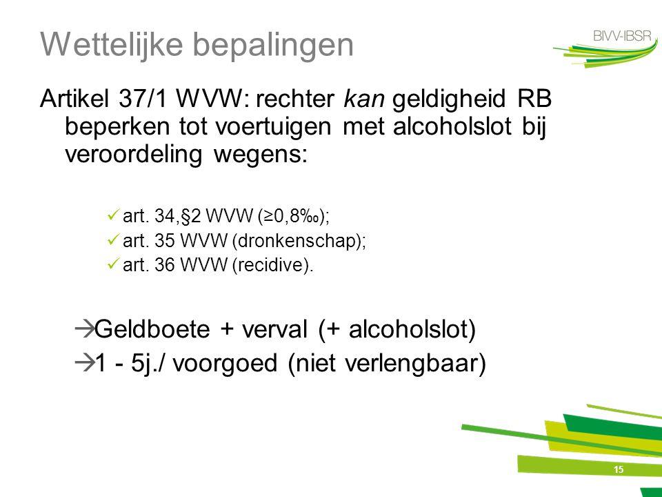 15 Wettelijke bepalingen Artikel 37/1 WVW: rechter kan geldigheid RB beperken tot voertuigen met alcoholslot bij veroordeling wegens:  art. 34,§2 WVW