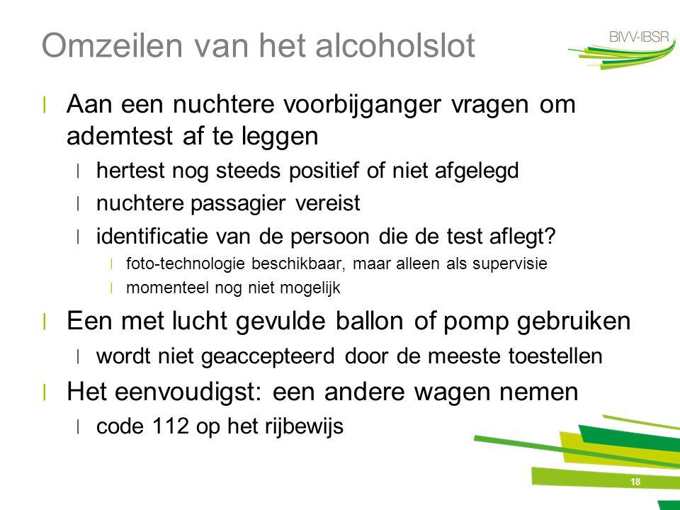 18 Omzeilen van het alcoholslot ׀Aan een nuchtere voorbijganger vragen om ademtest af te leggen ׀hertest nog steeds positief of niet afgelegd ׀nuchter