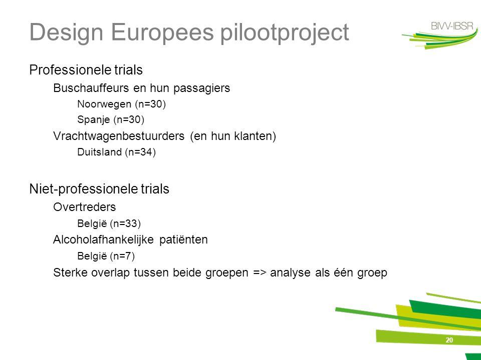 20 Design Europees pilootproject Professionele trials Buschauffeurs en hun passagiers Noorwegen (n=30) Spanje (n=30) Vrachtwagenbestuurders (en hun kl