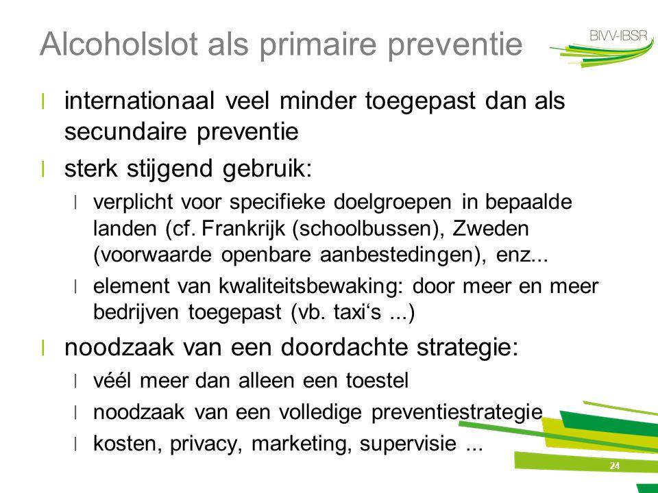 24 Alcoholslot als primaire preventie ׀internationaal veel minder toegepast dan als secundaire preventie ׀sterk stijgend gebruik: ׀verplicht voor spec