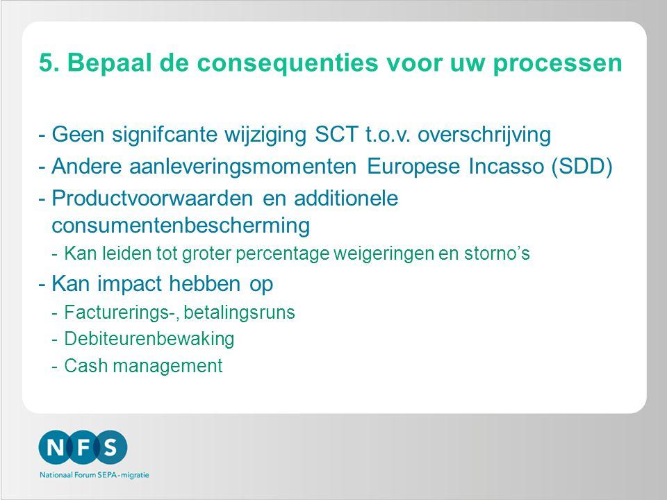 5. Bepaal de consequenties voor uw processen -Geen signifcante wijziging SCT t.o.v.