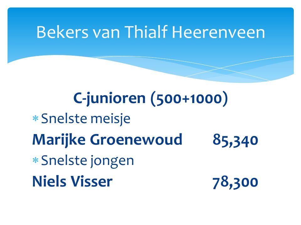 C-junioren (500+1000)  Snelste meisje Marijke Groenewoud85,340  Snelste jongen Niels Visser78,300 Bekers van Thialf Heerenveen