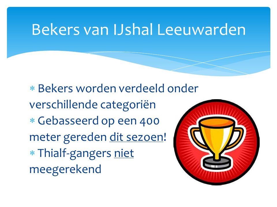  Snelste meisje Mayke Vriesinga48,06  Snelste jongen Hylke de Boer44,99 Bekers van IJshal Leeuwarden tot en met 10 jaar