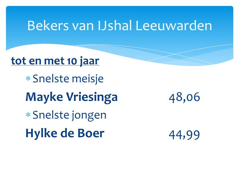  Snelste meisje Margriet Miedema47,36  Snelste jongen Gert-Jan Zagema42,18 Bekers van IJshal Leeuwarden 11 en 12jaar