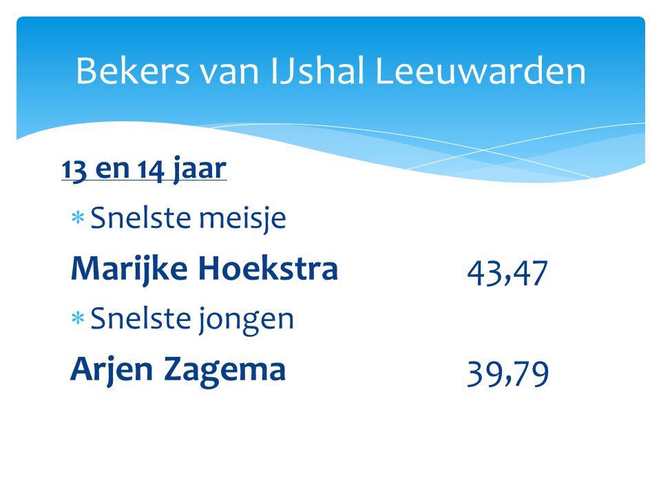 Snelste meisje Marijke Hoekstra43,47  Snelste jongen Arjen Zagema39,79 Bekers van IJshal Leeuwarden 13 en 14 jaar