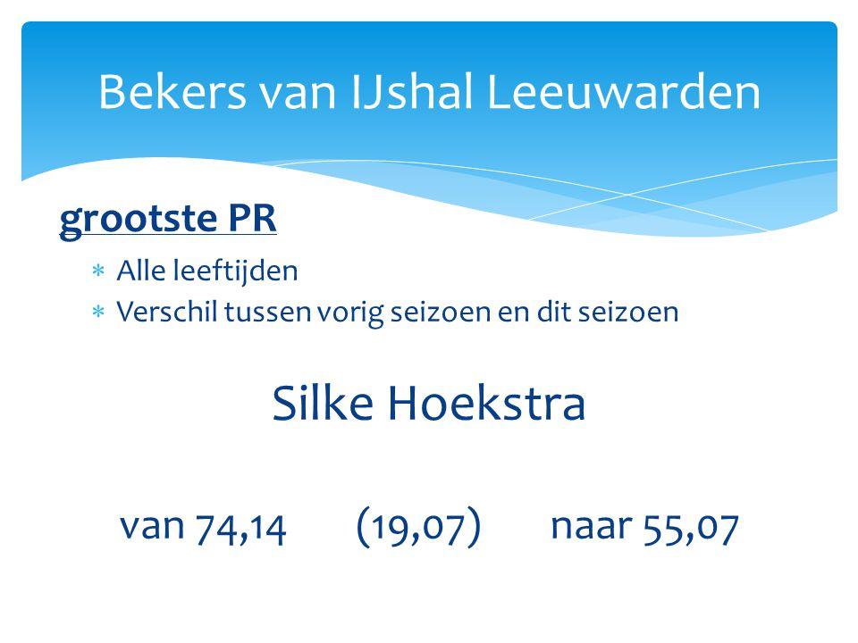  Alle leeftijden  Verschil tussen vorig seizoen en dit seizoen Silke Hoekstra van 74,14 (19,07) naar 55,07 Bekers van IJshal Leeuwarden grootste PR