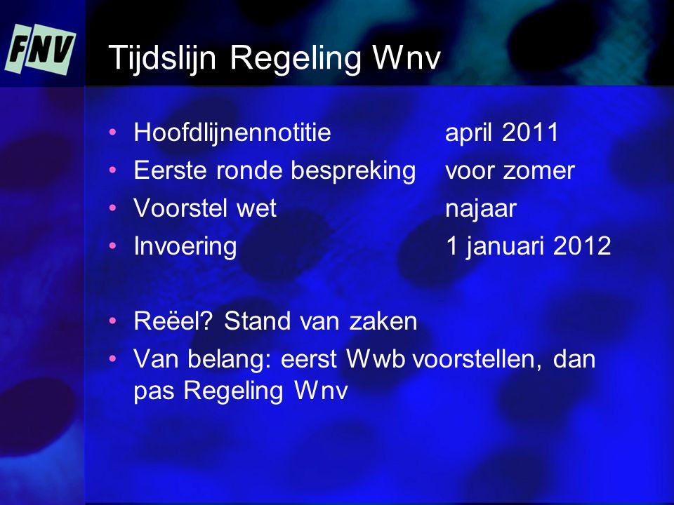 Tijdslijn Regeling Wnv •Hoofdlijnennotitieapril 2011 •Eerste ronde besprekingvoor zomer •Voorstel wetnajaar •Invoering1 januari 2012 •Reëel.