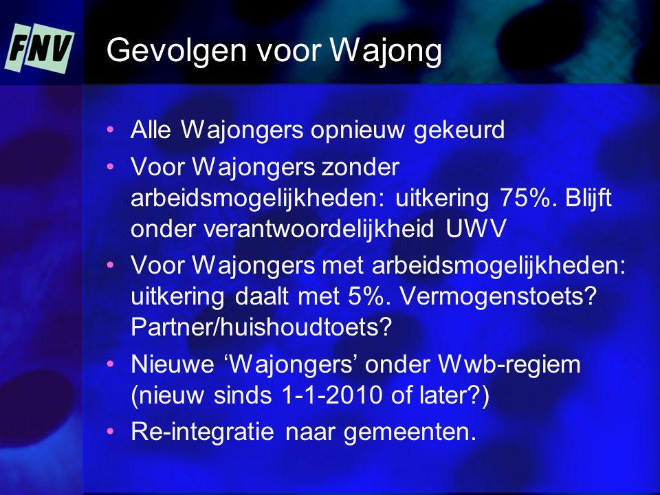 Gevolgen voor Wajong •Alle Wajongers opnieuw gekeurd •Voor Wajongers zonder arbeidsmogelijkheden: uitkering 75%.