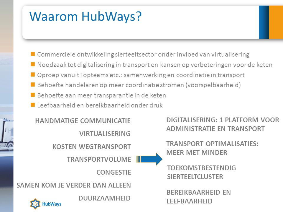 Waarom HubWays?  Commerciele ontwikkeling sierteeltsector onder invloed van virtualisering  Noodzaak tot digitalisering in transport en kansen op ve