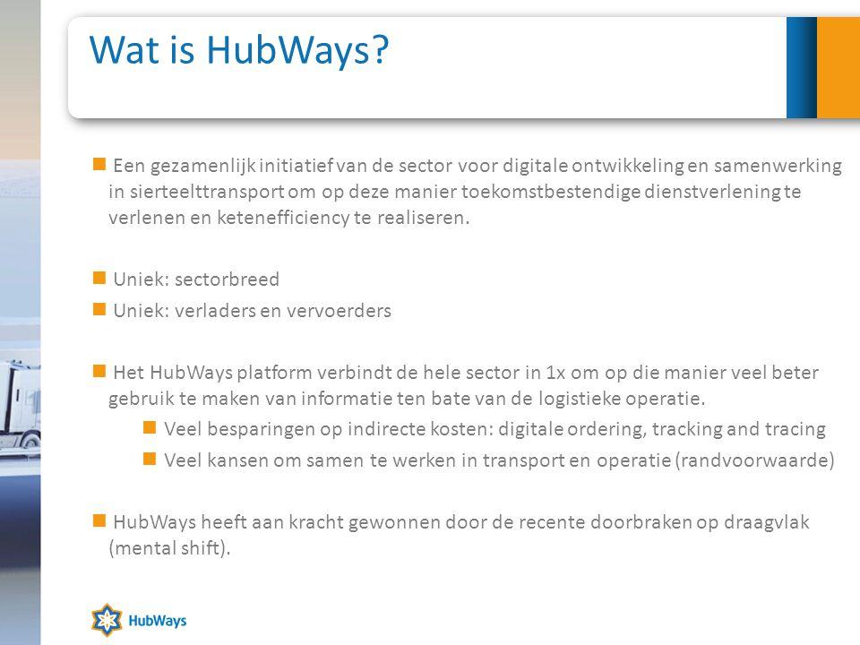 Wat is HubWays?  Een gezamenlijk initiatief van de sector voor digitale ontwikkeling en samenwerking in sierteelttransport om op deze manier toekomst