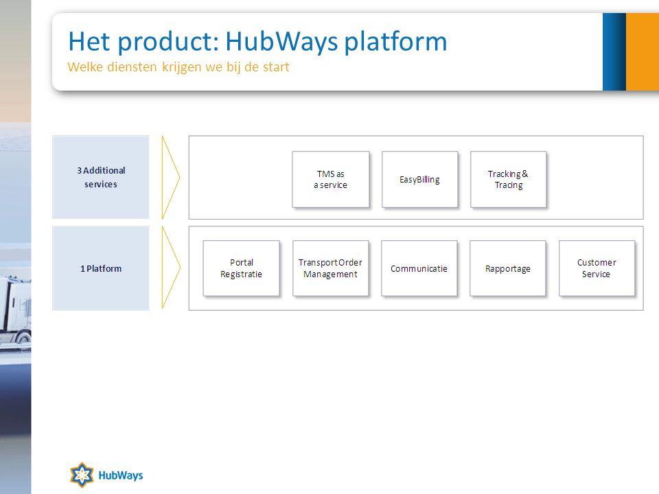 Het product: HubWays platform Welke diensten krijgen we bij de start