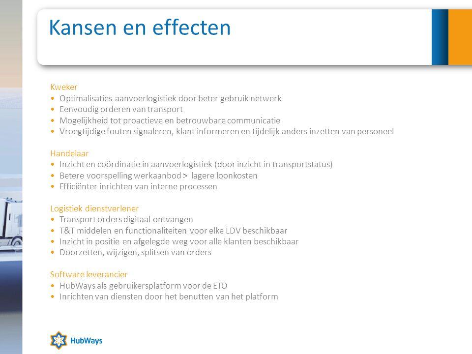 Kansen en effecten Kweker •Optimalisaties aanvoerlogistiek door beter gebruik netwerk •Eenvoudig orderen van transport •Mogelijkheid tot proactieve en