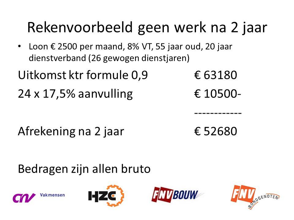 Rekenvoorbeeld geen werk na 2 jaar • Loon € 2500 per maand, 8% VT, 55 jaar oud, 20 jaar dienstverband (26 gewogen dienstjaren) Uitkomst ktr formule 0,