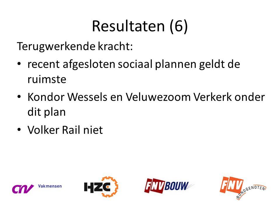 Resultaten (6) Terugwerkende kracht: • recent afgesloten sociaal plannen geldt de ruimste • Kondor Wessels en Veluwezoom Verkerk onder dit plan • Volk