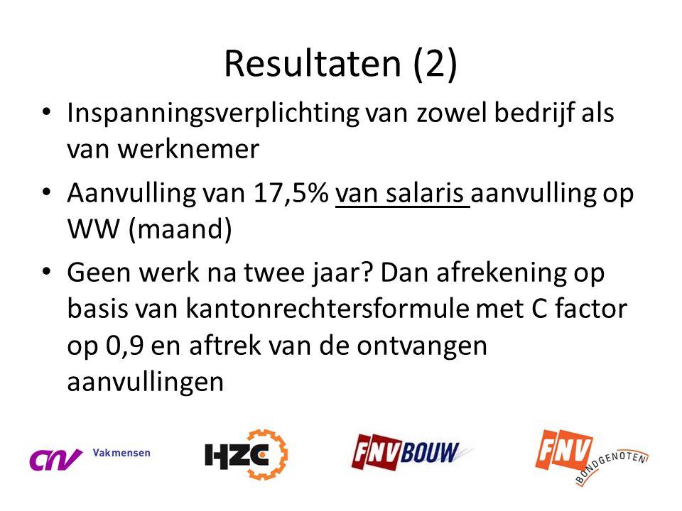Resultaten (2) • Inspanningsverplichting van zowel bedrijf als van werknemer • Aanvulling van 17,5% van salaris aanvulling op WW (maand) • Geen werk n