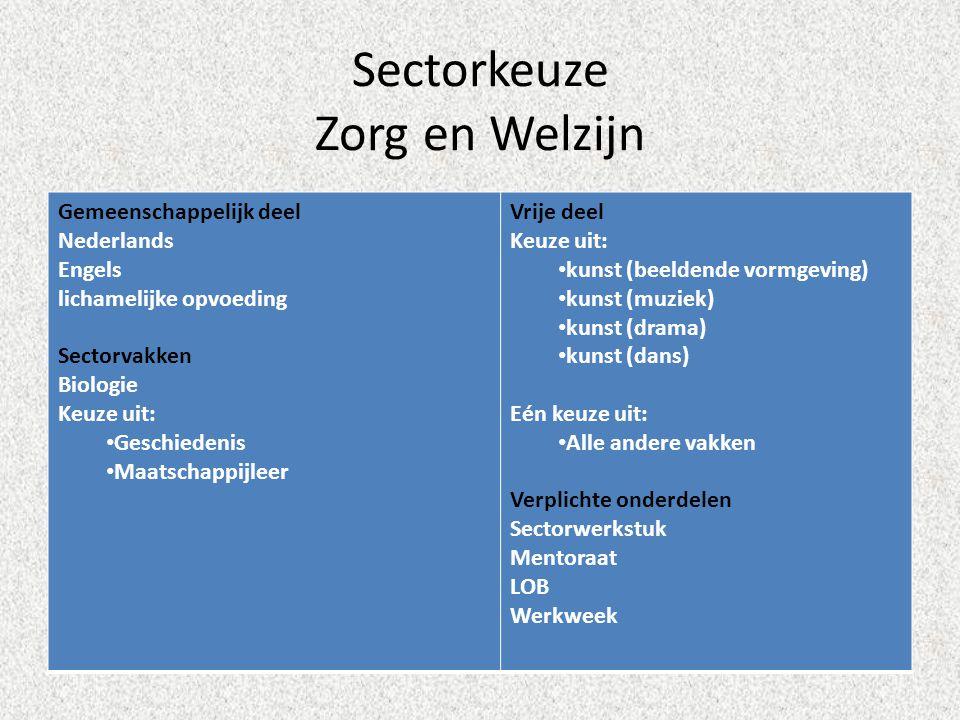 Sectorkeuze Zorg en Welzijn Gemeenschappelijk deel Nederlands Engels lichamelijke opvoeding Sectorvakken Biologie Keuze uit: • Geschiedenis • Maatscha