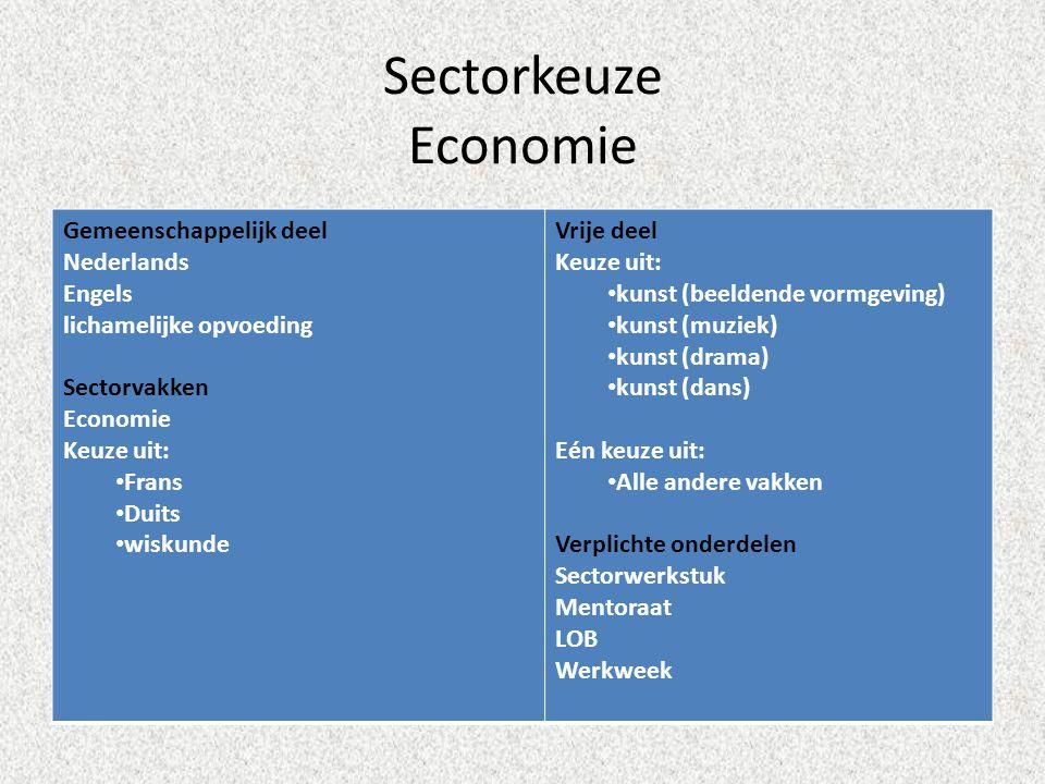 Sectorkeuze Economie Gemeenschappelijk deel Nederlands Engels lichamelijke opvoeding Sectorvakken Economie Keuze uit: • Frans • Duits • wiskunde Vrije
