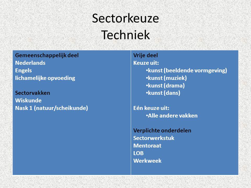 Sectorkeuze Techniek Gemeenschappelijk deel Nederlands Engels lichamelijke opvoeding Sectorvakken Wiskunde Nask 1 (natuur/scheikunde) Vrije deel Keuze