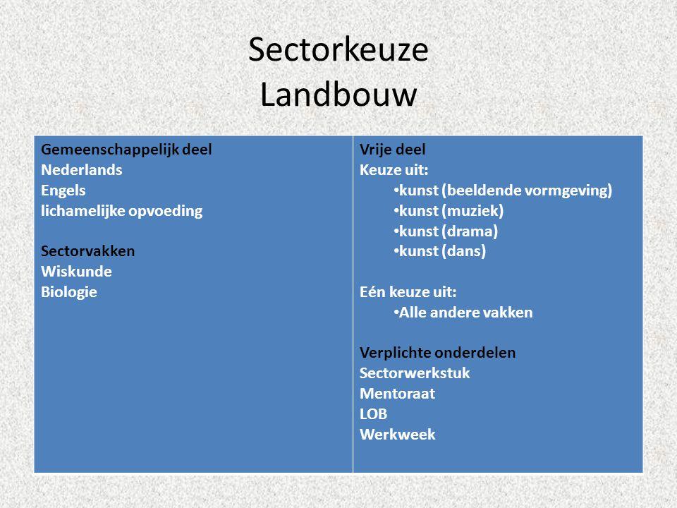 Sectorkeuze Landbouw Gemeenschappelijk deel Nederlands Engels lichamelijke opvoeding Sectorvakken Wiskunde Biologie Vrije deel Keuze uit: • kunst (bee
