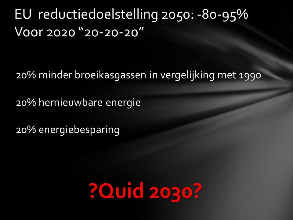 EU reductiedoelstelling 2050: -80-95% Voor 2020 20-20-20 20% minder broeikasgassen in vergelijking met 1990 20% hernieuwbare energie 20% energiebesparing Quid 2030
