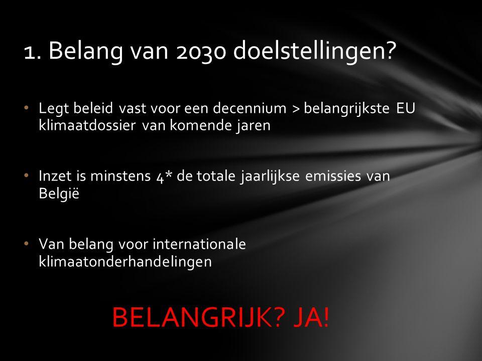 • Legt beleid vast voor een decennium > belangrijkste EU klimaatdossier van komende jaren • Inzet is minstens 4* de totale jaarlijkse emissies van België • Van belang voor internationale klimaatonderhandelingen BELANGRIJK.