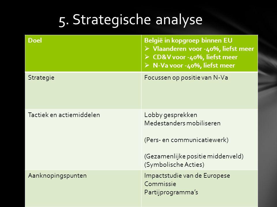 DoelBelgië in kopgroep binnen EU  Vlaanderen voor -40%, liefst meer  CD&V voor -40%, liefst meer  N-Va voor -40%, liefst meer StrategieFocussen op positie van N-Va Tactiek en actiemiddelenLobby gesprekken Medestanders mobiliseren (Pers- en communicatiewerk) (Gezamenlijke positie middenveld) (Symbolische Acties) AanknopingspuntenImpactstudie van de Europese Commissie Partijprogramma's 5.