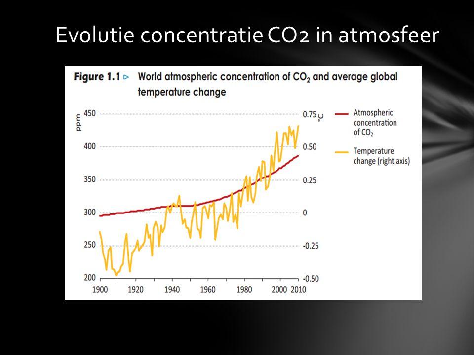 • Basics: kennis over huidig klimaat- en energiebeleid • Toegang tot relevante bronnen (EC, administratie, int.