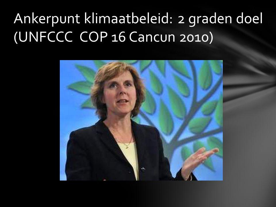 Ankerpunt klimaatbeleid: 2 graden doel (UNFCCC COP 16 Cancun 2010)