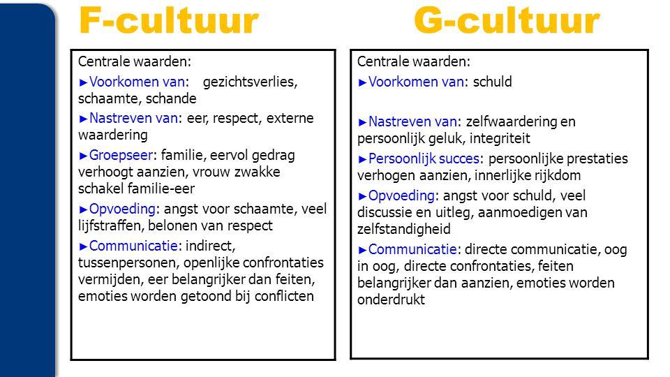 F-cultuurG-cultuur Centrale waarden: ► Voorkomen van: gezichtsverlies, schaamte, schande ► Nastreven van: eer, respect, externe waardering ► Groepseer