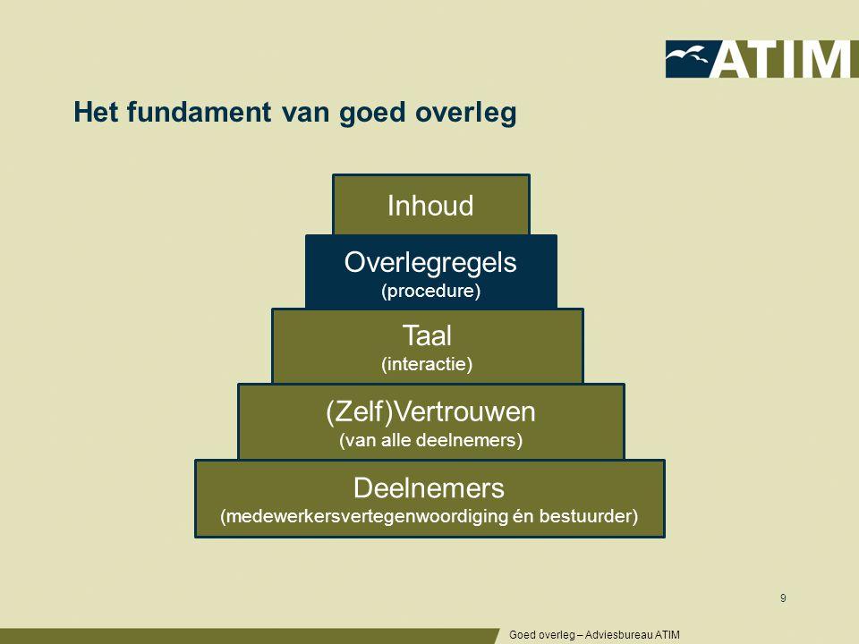 Het fundament van goed overleg Goed overleg – Adviesbureau ATIM 9 Inhoud Overlegregels (procedure) Taal (interactie) (Zelf)Vertrouwen (van alle deelne