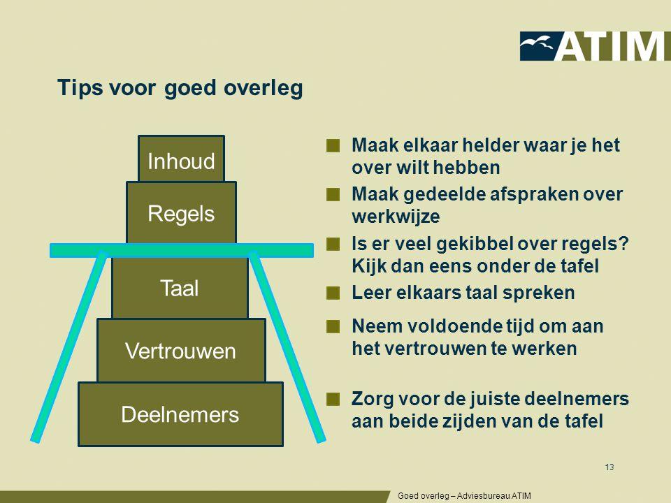 Tips voor goed overleg Goed overleg – Adviesbureau ATIM 13 Inhoud Regels Taal Vertrouwen Deelnemers Maak elkaar helder waar je het over wilt hebben Ma