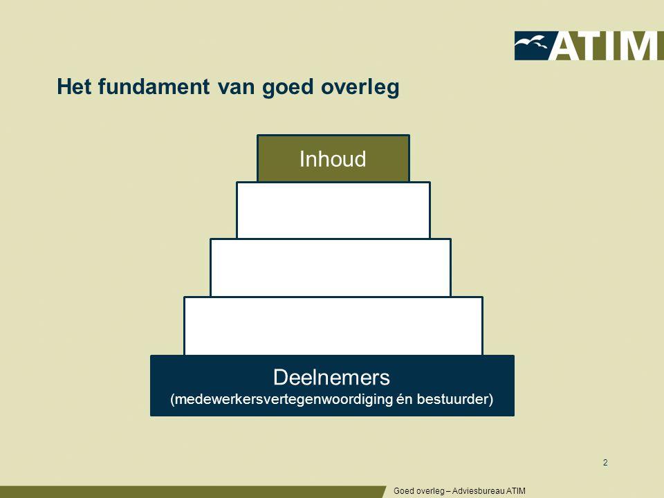 Het fundament van goed overleg Goed overleg – Adviesbureau ATIM 2 Inhoud Overlegregels (procedure) Taal (interactie) (Zelf)Vertrouwen (van alle deelne
