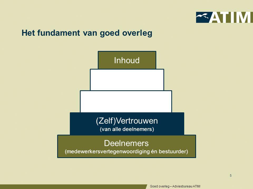 Het fundament van goed overleg Goed overleg – Adviesbureau ATIM 5 Inhoud Overlegregels (procedure) Taal (interactie) (Zelf)Vertrouwen (van alle deelne