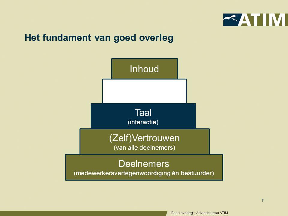 Het fundament van goed overleg Goed overleg – Adviesbureau ATIM 7 Inhoud Overlegregels (procedure) Taal (interactie) (Zelf)Vertrouwen (van alle deelne