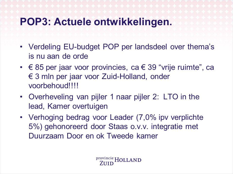 """POP3: Actuele ontwikkelingen. •Verdeling EU-budget POP per landsdeel over thema's is nu aan de orde •€ 85 per jaar voor provincies, ca € 39 """"vrije rui"""