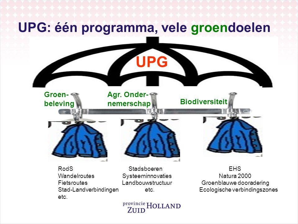 Biodiversiteit Groen- beleving Agr. Onder- nemerschap UPG RodS Stadsboeren EHS Wandelroutes Systeeminnovaties Natura 2000 Fietsroutes Landbouwstructuu