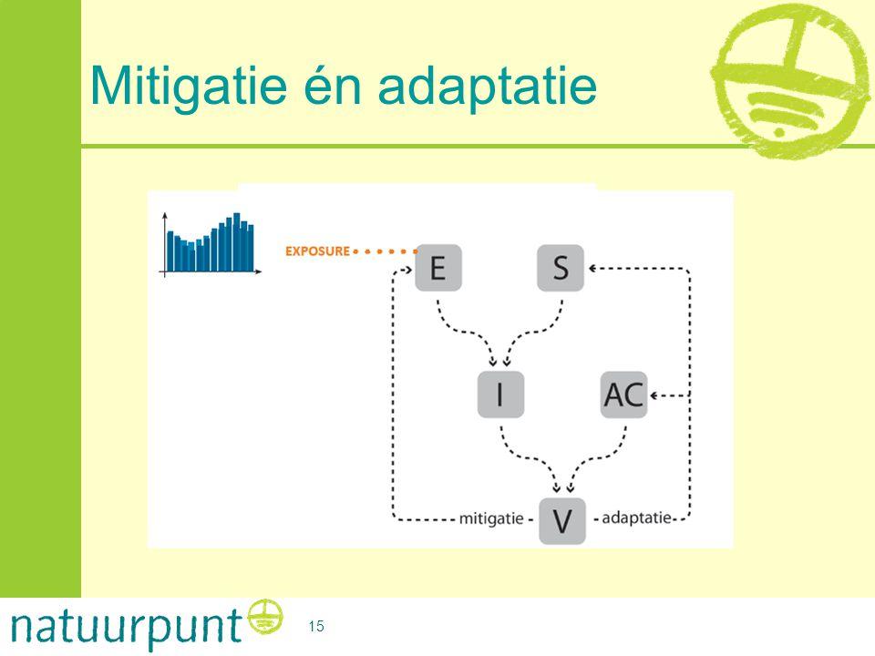 Mitigatie én adaptatie 15