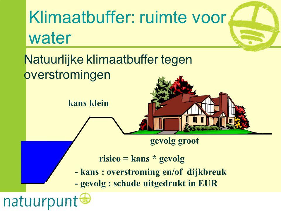 Klimaatbuffer: ruimte voor water kans klein gevolg groot risico = kans * gevolg - kans : overstroming en/of dijkbreuk - gevolg : schade uitgedrukt in