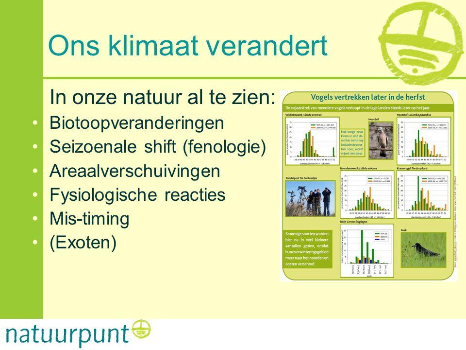 Ons klimaat verandert In onze natuur al te zien: •Biotoopveranderingen •Seizoenale shift (fenologie) •Areaalverschuivingen •Fysiologische reacties •Mi