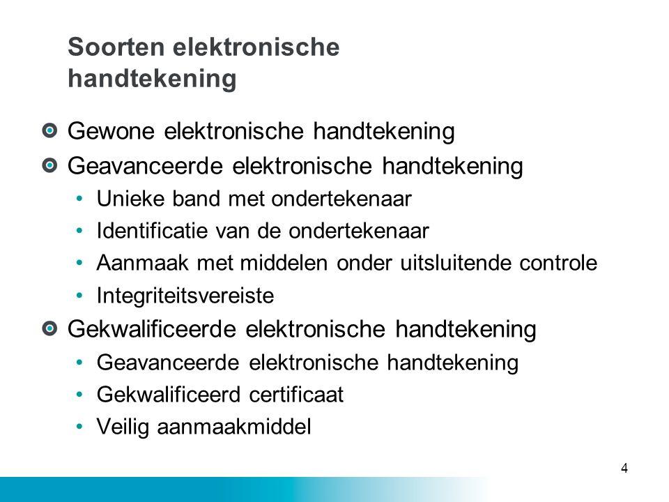 Soorten elektronische handtekening Gewone elektronische handtekening Geavanceerde elektronische handtekening •Unieke band met ondertekenaar •Identific
