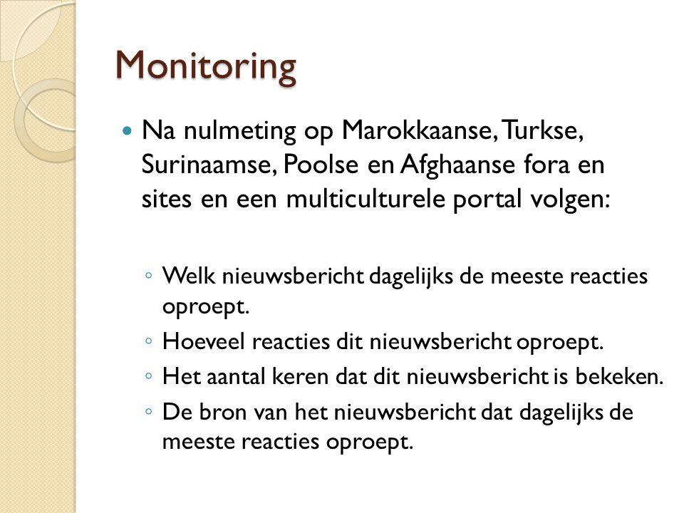 Monitoring  Na nulmeting op Marokkaanse, Turkse, Surinaamse, Poolse en Afghaanse fora en sites en een multiculturele portal volgen: ◦ Welk nieuwsbericht dagelijks de meeste reacties oproept.