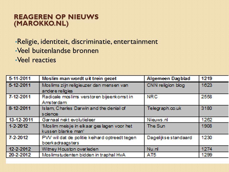 REAGEREN OP NIEUWS (MAROKKO.NL) • Religie, identiteit, discriminatie, entertainment • Veel buitenlandse bronnen • Veel reacties