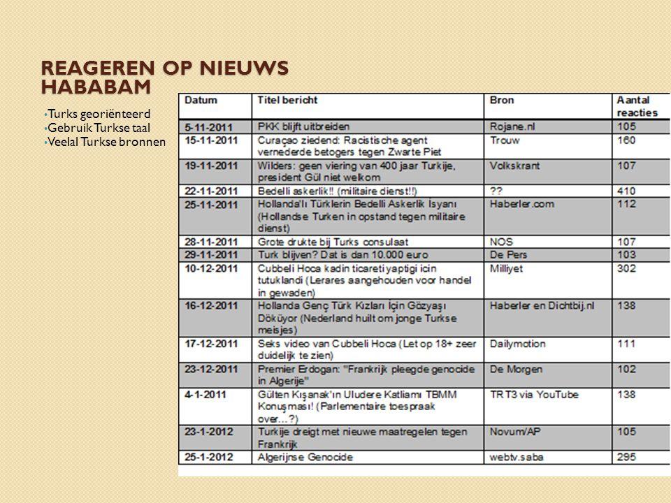 REAGEREN OP NIEUWS HABABAM • Turks georiënteerd • Gebruik Turkse taal • Veelal Turkse bronnen