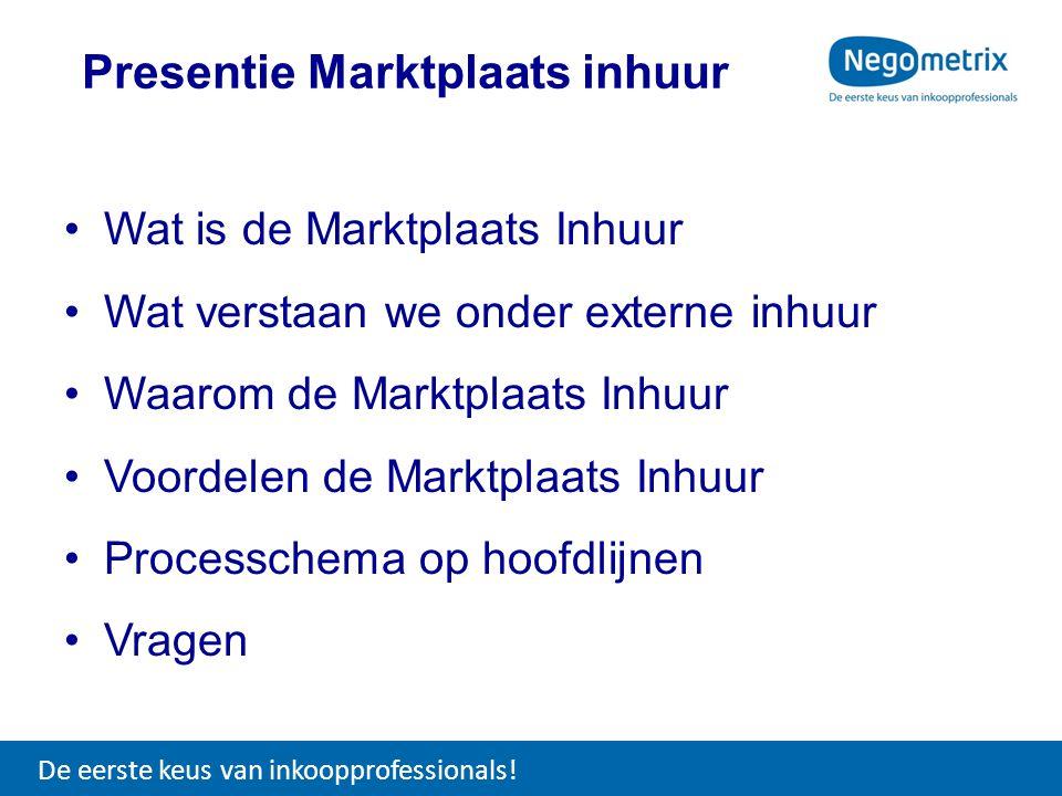 •Wat is de Marktplaats Inhuur •Wat verstaan we onder externe inhuur •Waarom de Marktplaats Inhuur •Voordelen de Marktplaats Inhuur •Processchema op ho