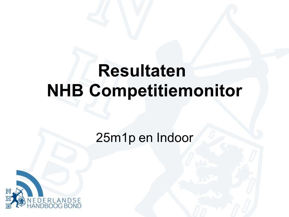 Resultaten NHB Competitiemonitor 25m1p en Indoor