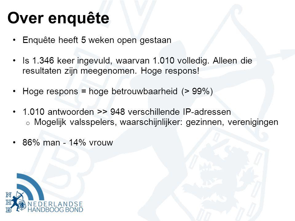 Over enquête •Enquête heeft 5 weken open gestaan •Is 1.346 keer ingevuld, waarvan 1.010 volledig.