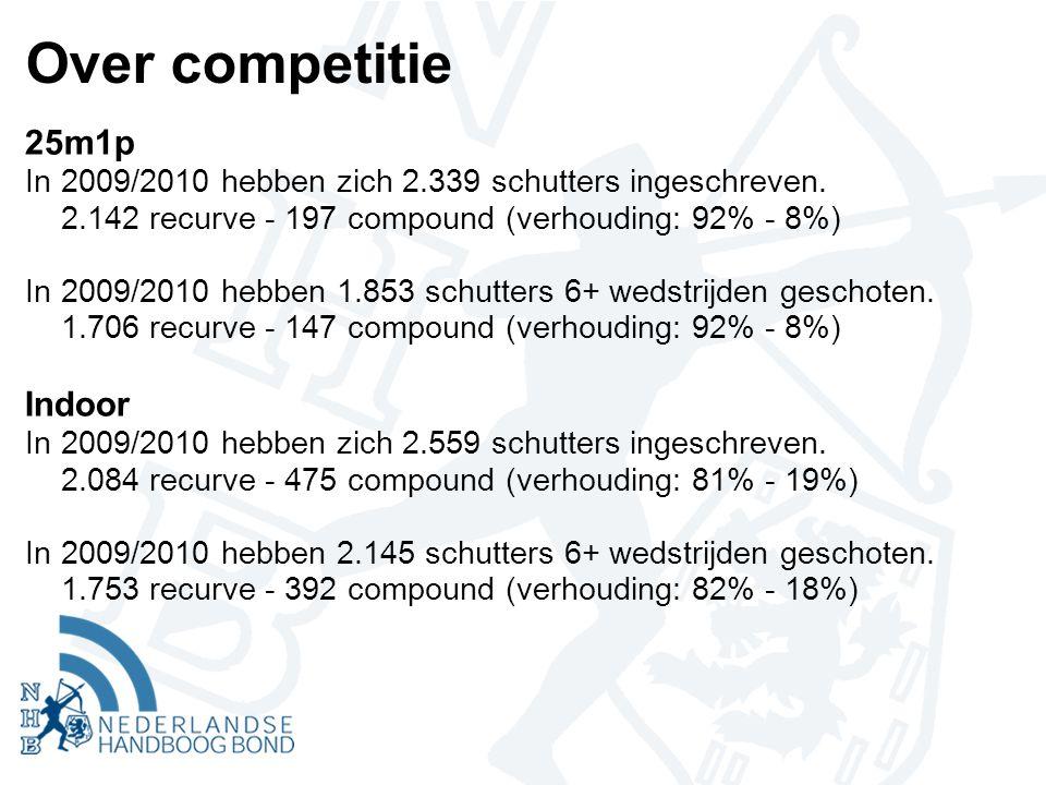 Over competitie 25m1p In 2009/2010 hebben zich 2.339 schutters ingeschreven.